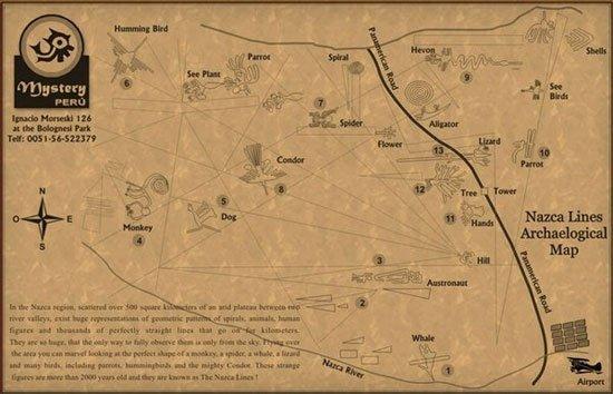 đường kẻ Nazca Lines, đường băng, con chim khổng lồ, khắc họa, tín ngưỡng