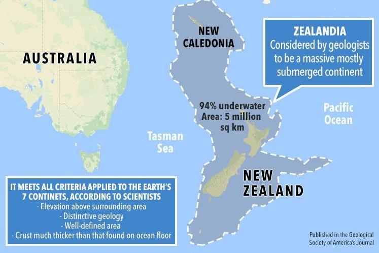 Bí ẩn lục địa thứ 7, Zealandia