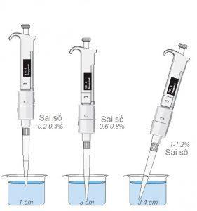 12 mẹo làm chủ kỹ năng pipet, pipet là gì, pipet là gì, cách sử dụng pipet trong phòng thí nghiệm, cách sử dụng các dụng cụ trong phòng thí nghiệm, Một số kinh nghiệm khi sử dụng pipet trong phòng xét nghiệm, Sử dụng pipet như thế nào,